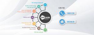 contact center micxm