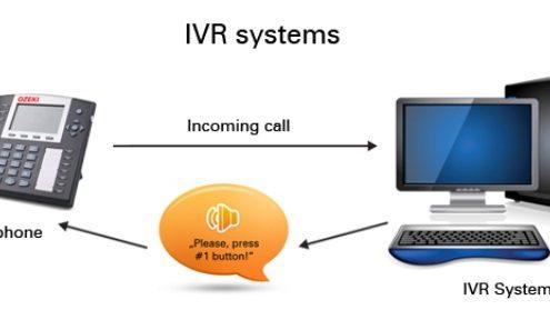 IVR là gì?