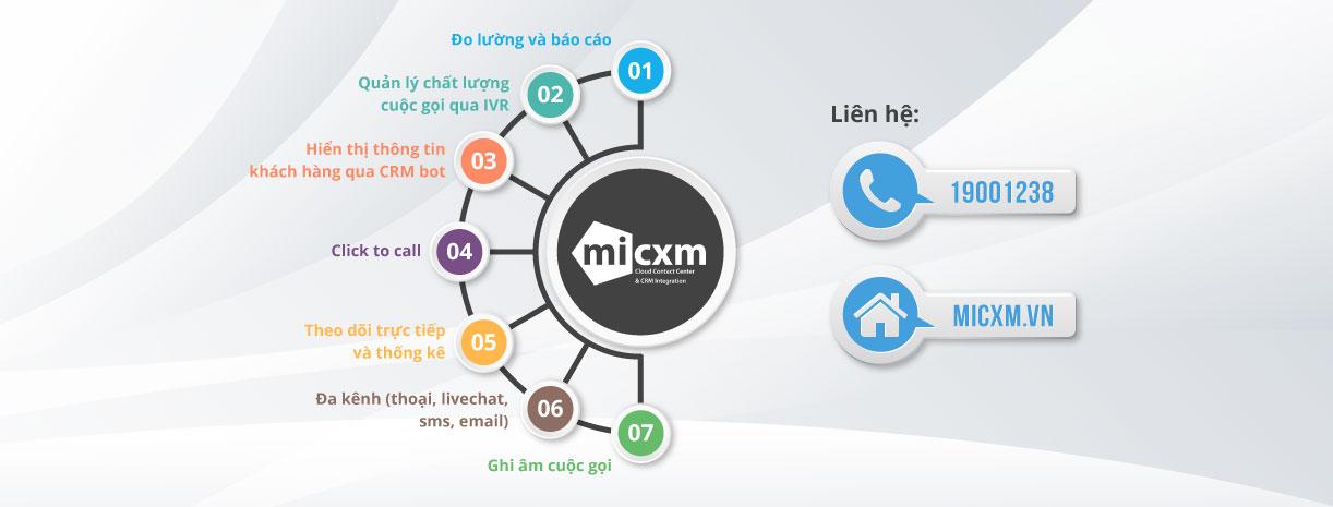 MiCXM